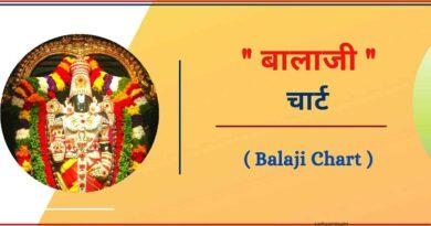 Balaji Chart